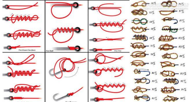 Надежные рыболовные узлы для плетенки